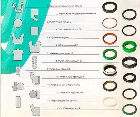 Манжеты-кольца-сальники-шевронные уплотнения